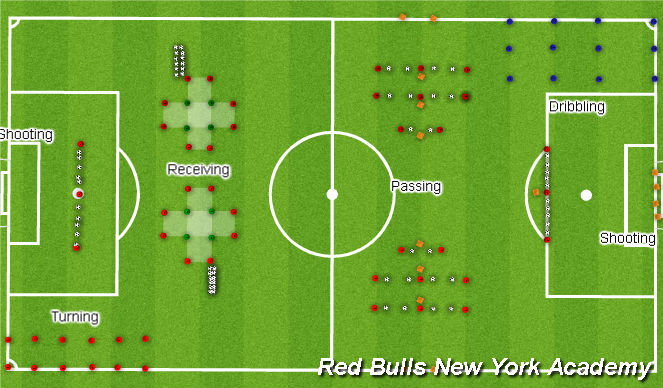 Football/Soccer Session Plan Drill (Colour): S.C. Stations Beacon