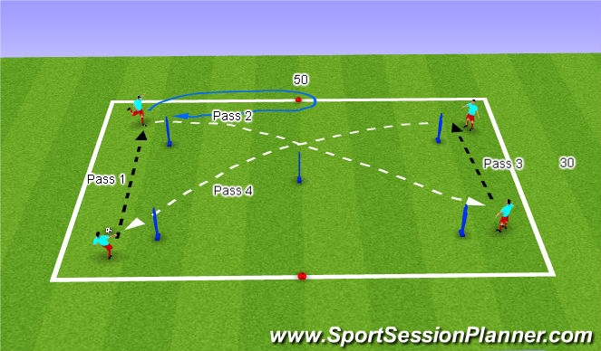 Football/Soccer Session Plan Drill (Colour): Passing & Receiving 3 Prog 1
