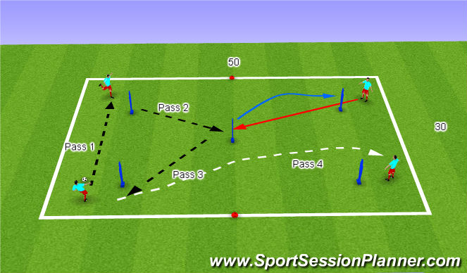 Football/Soccer Session Plan Drill (Colour): P & R 3 Prog 2