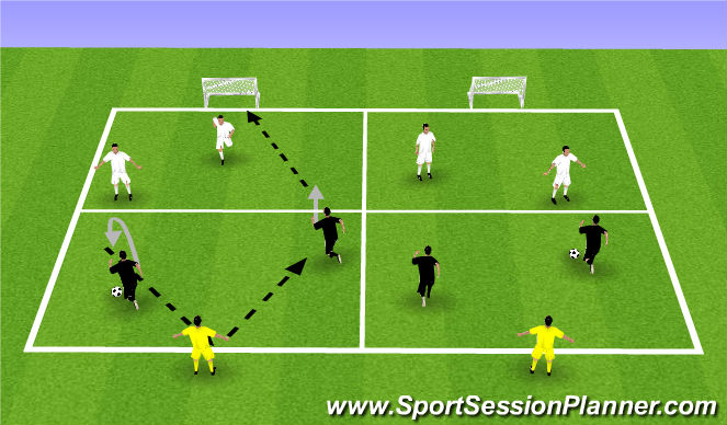 Football/Soccer Session Plan Drill (Colour): 2v2 with Target