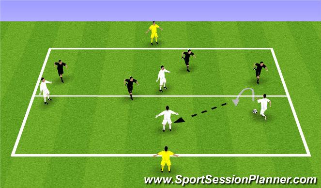 Football/Soccer Session Plan Drill (Colour): 4v4 + 2 targets