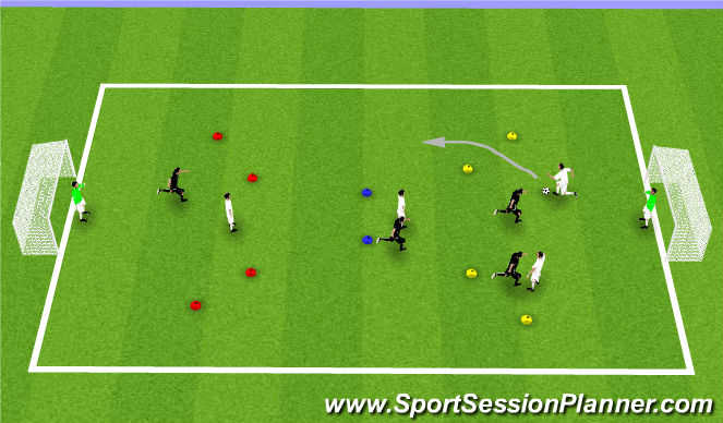 Football/Soccer Session Plan Drill (Colour): Game with Dribble