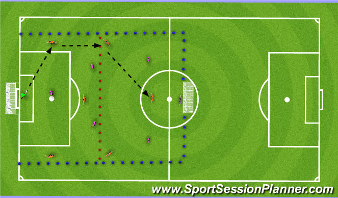 Football/Soccer Session Plan Drill (Colour): Whole Practice
