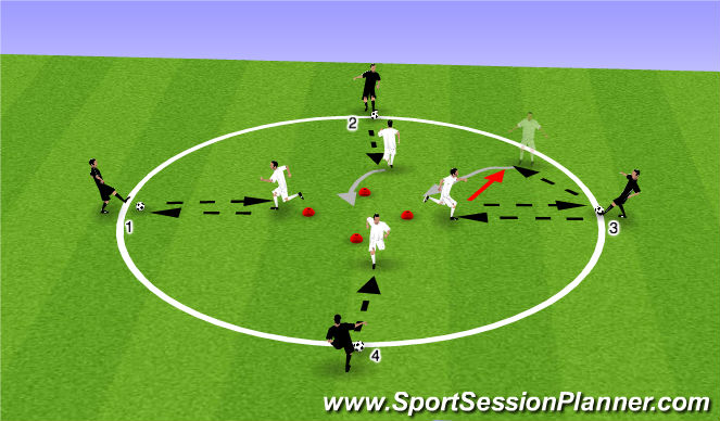 Football/Soccer Session Plan Drill (Colour): Circe Passing/Receiving