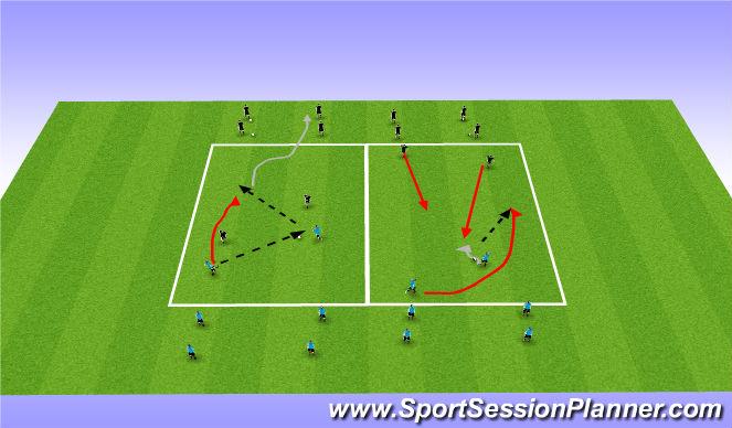 Football/Soccer Session Plan Drill (Colour): 2v2 line soccer