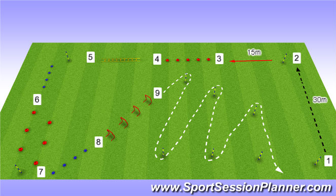Football/Soccer Session Plan Drill (Colour): Dribble Track