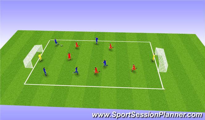 Football/Soccer Session Plan Drill (Colour): 5v5 /7v7+ GK