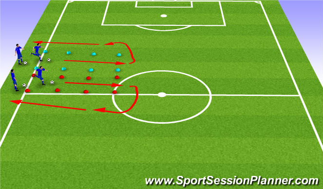 Football/Soccer Session Plan Drill (Colour): Warm Up (10 mins)