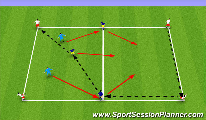 Football/Soccer Session Plan Drill (Colour): ODP July 8th 6:00-8:00