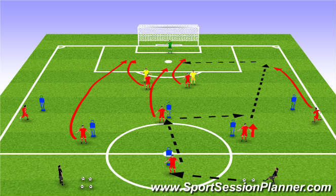 Football/Soccer Session Plan Drill (Colour): Combination 1