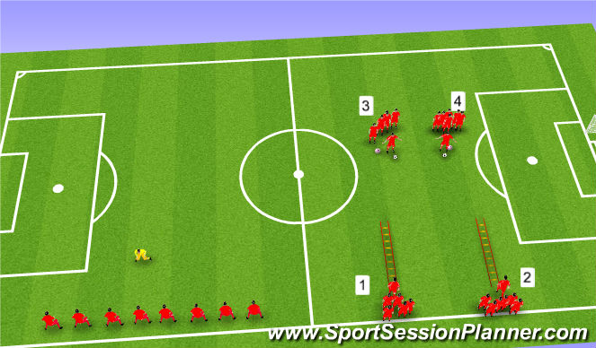 Football/Soccer Session Plan Drill (Colour): Core-Agility
