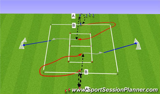 Football/Soccer Session Plan Drill (Colour): Líkamlegþjálfun: