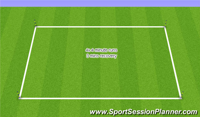 Football/Soccer Session Plan Drill (Colour): 4 min runs