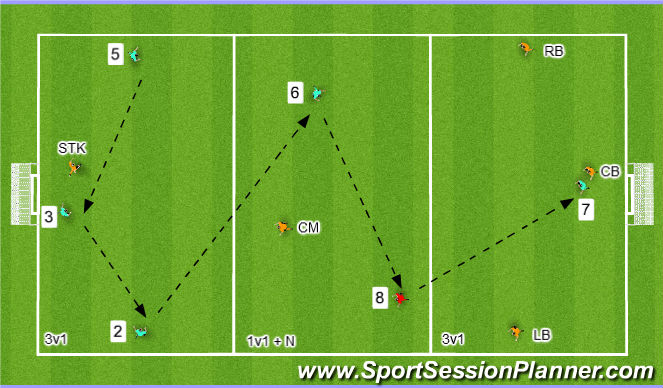 Football/Soccer Session Plan Drill (Colour): Tacticle possession game