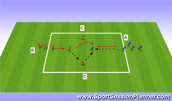 Football/Soccer Session Plan Drill (Colour): Combination play - Wall pass