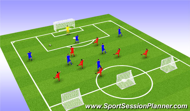Football/Soccer Session Plan Drill (Colour): Defending vs. a team playing out of the back