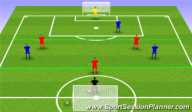 Football/Soccer Session Plan Drill (Colour): Pasing Practice