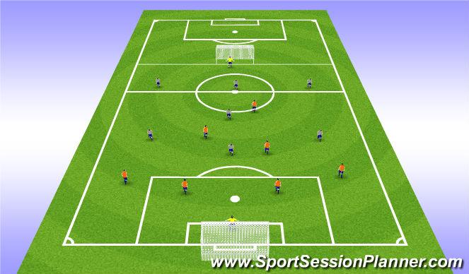 Football/Soccer Session Plan Drill (Colour): 7 v 7 or 8 v 8