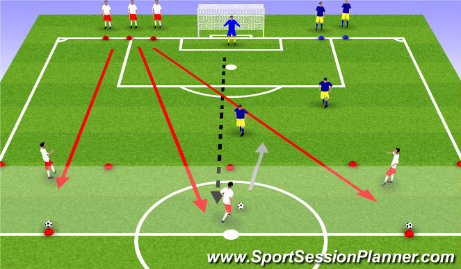 Football/Soccer Session Plan Drill (Colour): 3v1/3v2 To Goal