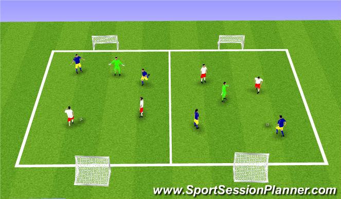 Football/Soccer Session Plan Drill (Colour): 2v2+1