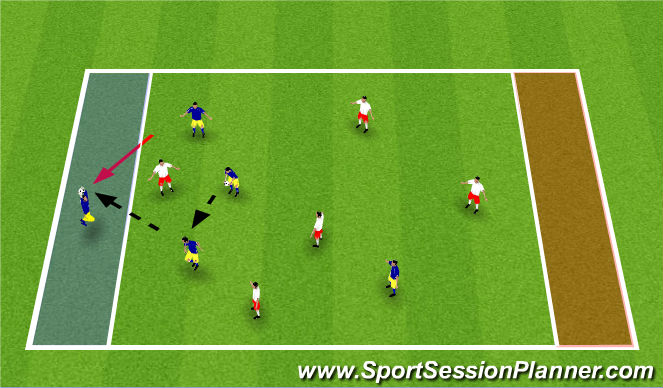 Football/Soccer Session Plan Drill (Colour): Handball Game