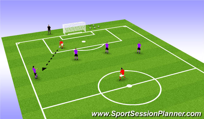 Football/Soccer Session Plan Drill (Colour): Sorting out the Back Line