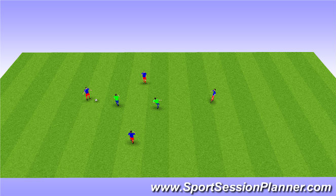 Football/Soccer Session Plan Drill (Colour): 4v2 defending