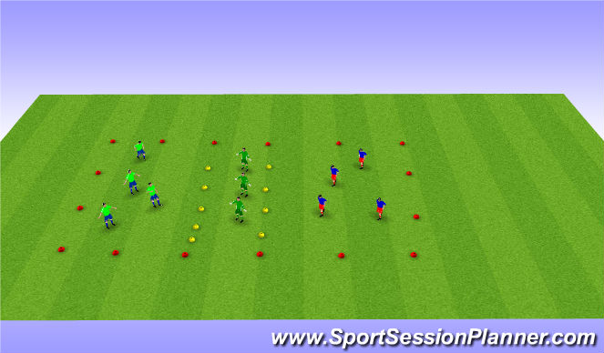 Football/Soccer Session Plan Drill (Colour): defending the middle