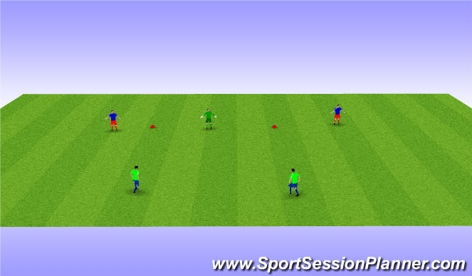 Football/Soccer Session Plan Drill (Colour): 2 v 1 defending