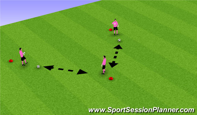 Football/Soccer Session Plan Drill (Colour): Passing: V Style