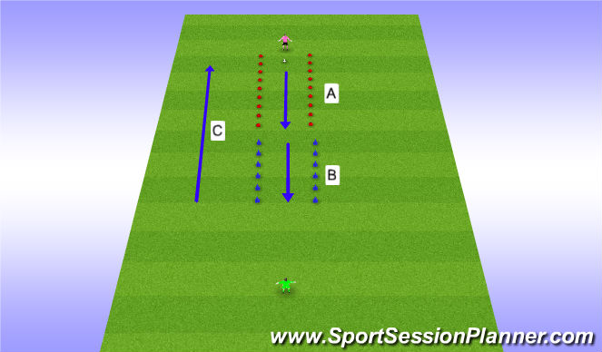 Football/Soccer Session Plan Drill (Colour): Dribbling: Tech