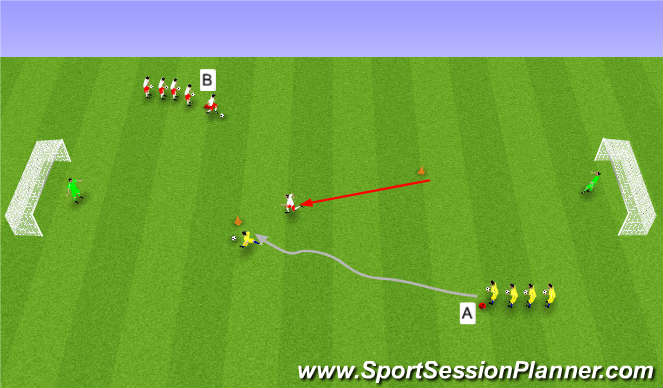 Football/Soccer Session Plan Drill (Colour): Skotæfing 2.