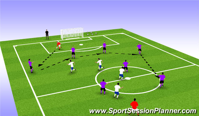 Football/Soccer Session Plan Drill (Colour): Addition of the midfield