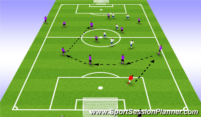 Football/Soccer Session Plan Drill (Colour): Addition of the Forward Block
