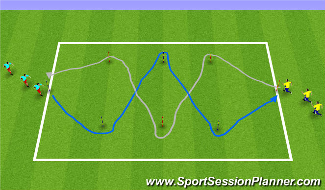 Football/Soccer Session Plan Drill (Colour): Zig Zag Runs