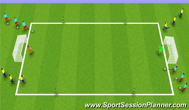 Football/Soccer Session Plan Drill (Colour): Duels