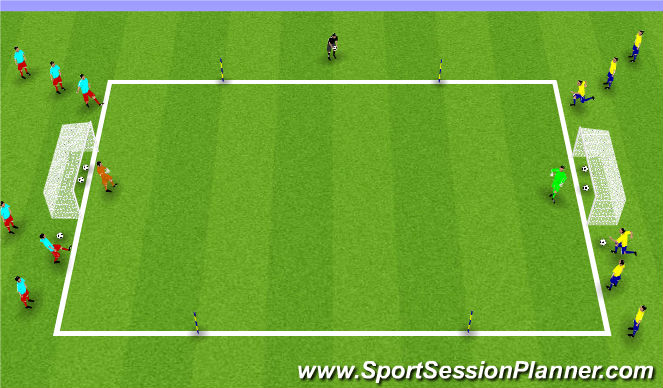 Football/Soccer Session Plan Drill (Colour): 2v2s, 3v3s