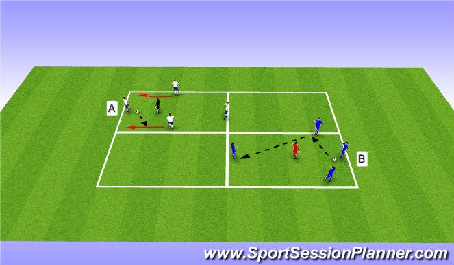 Football/Soccer Session Plan Drill (Colour): 4v1->3v1 Rondos Warm Up
