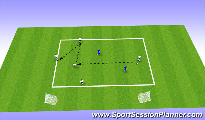 Football/Soccer Session Plan Drill (Colour): 5v2 competition