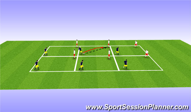 Football/Soccer Session Plan Drill (Colour): Defending Technique