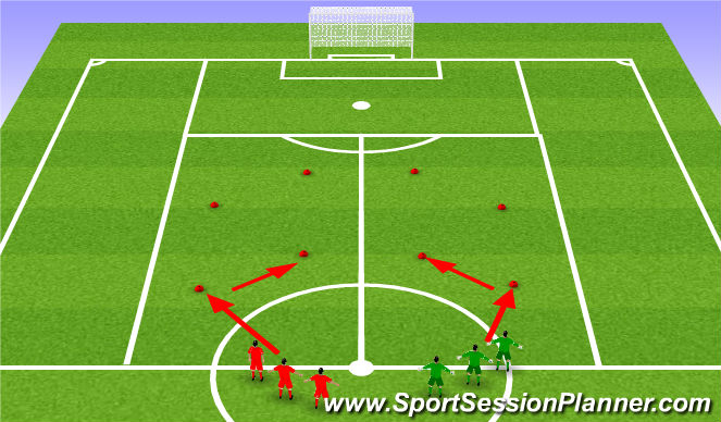 Football/Soccer Session Plan Drill (Colour): Body Position & Angles