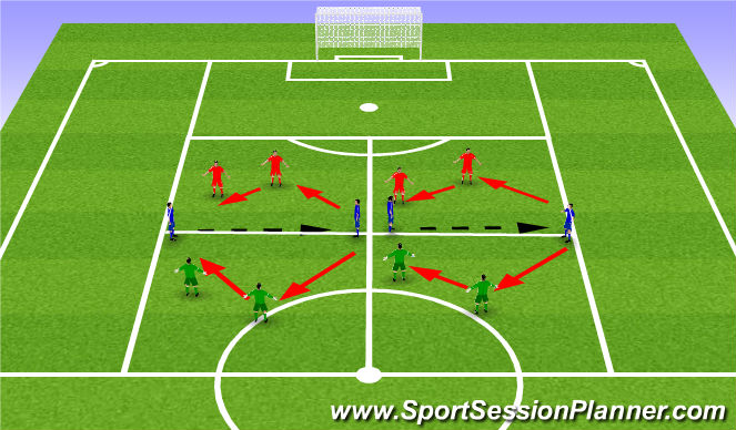 Football/Soccer Session Plan Drill (Colour): Blocking Penetration 1
