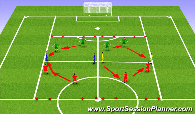 Football/Soccer Session Plan Drill (Colour): Blocking Penetration 2