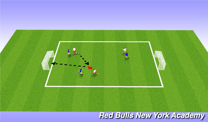 Football/Soccer Session Plan Drill (Colour): Tournament Free Play