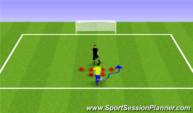 Football/Soccer Session Plan Drill (Colour): Double Cut