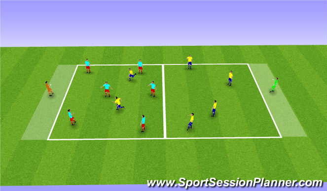 Football/Soccer Session Plan Drill (Colour): 6+1 v 2
