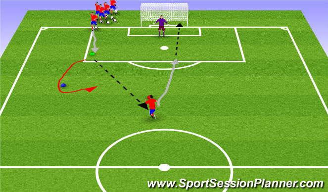 Football/Soccer Session Plan Drill (Colour): Shooting with backside pressure