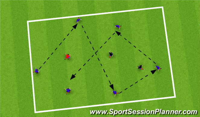 Football/Soccer Session Plan Drill (Colour): 3 team posession transition game
