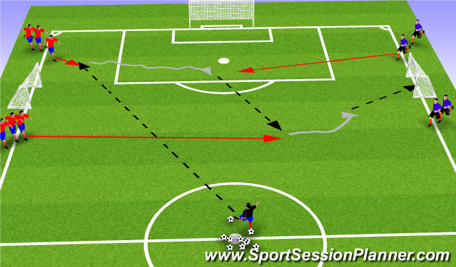 Football/Soccer Session Plan Drill (Colour): 2vs1 transitiion