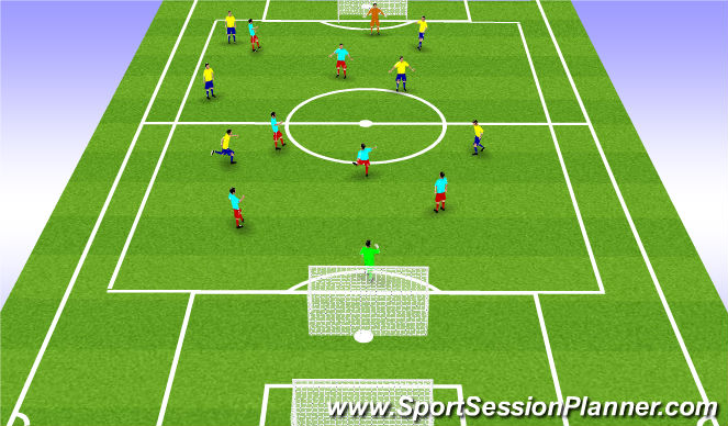 Football/Soccer Session Plan Drill (Colour): Attacking Half Game